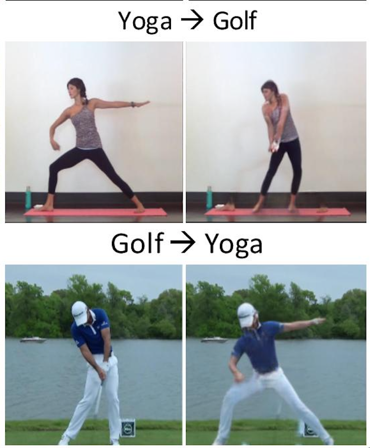 Given an image of someone doing yoga, the system can generate an image of them doing golf (and vice versa)